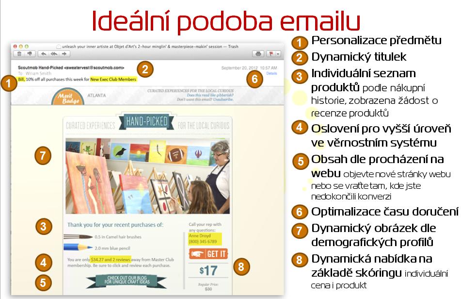 dynamickyemail_ukazka (1)