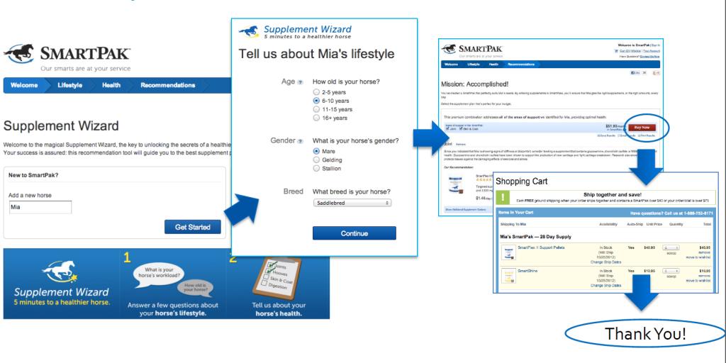 emailovyKonfigurator pro ziskani spravneho produktu (2)