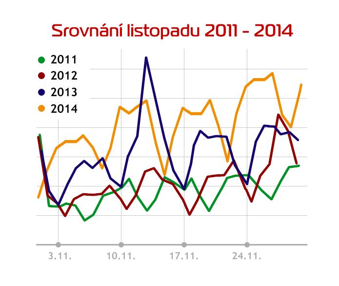 11-2011-2012-2013-2014_02