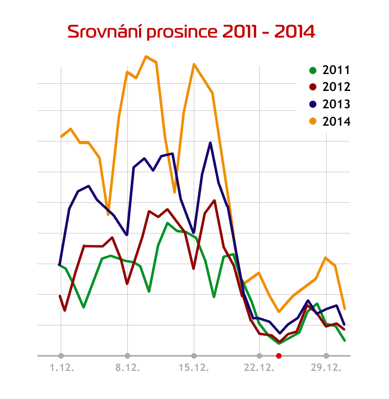 12-2011-2012-2013-2014_03