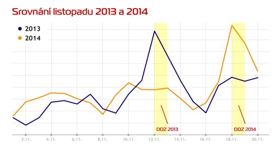listopad-2013-2014