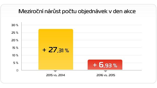 graf-1_v1b