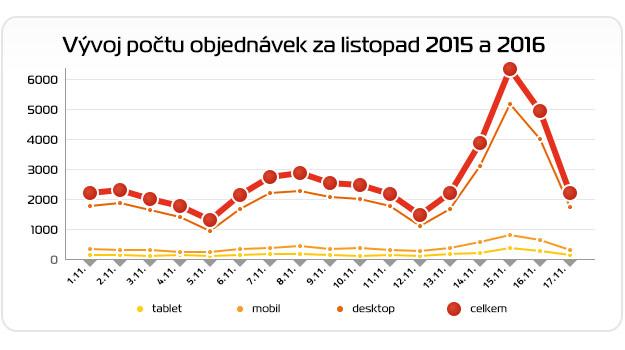 graf-2_v1b