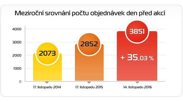 graf-3_v1a