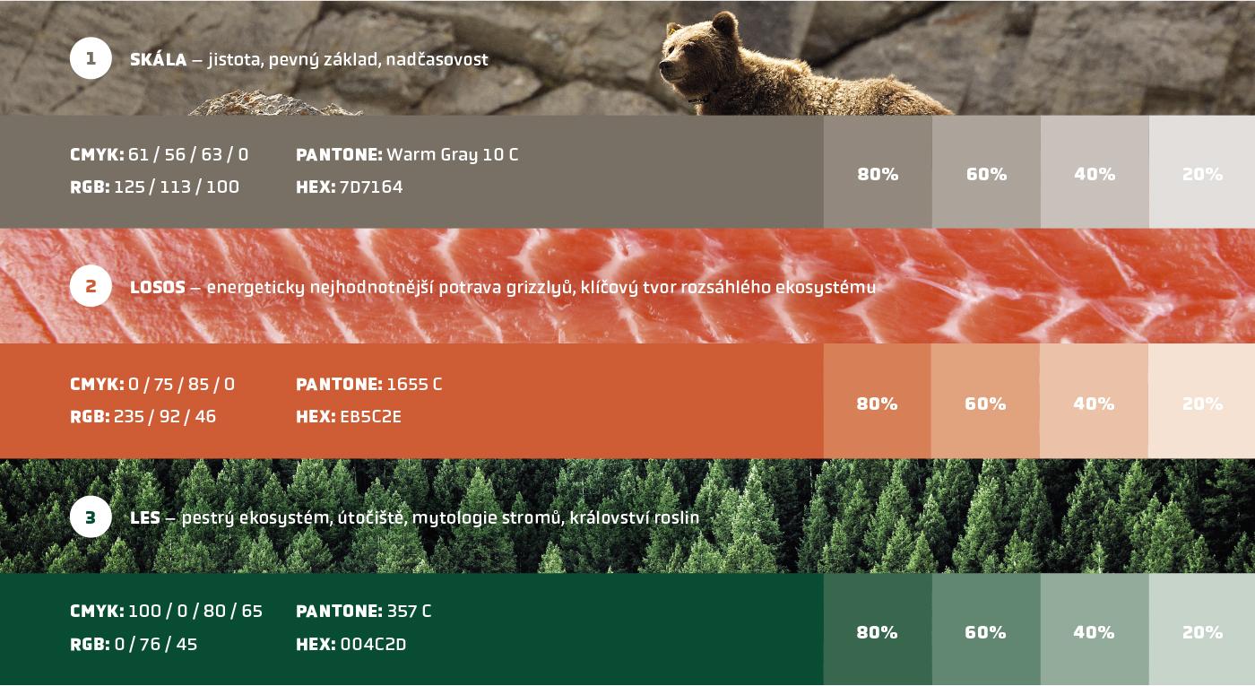 Grizly.cz ukázka volby barev Acomware