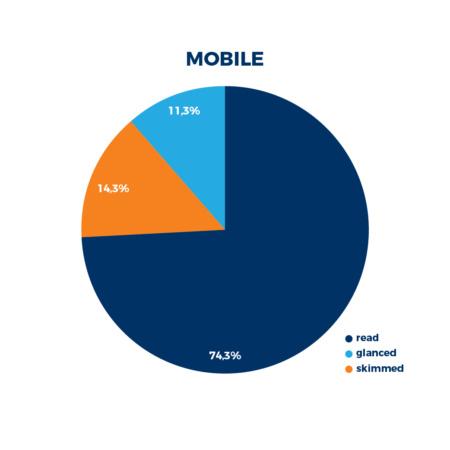 e-mail-marketing-vyzkum-2019-chovani-uzivatelu-mobil